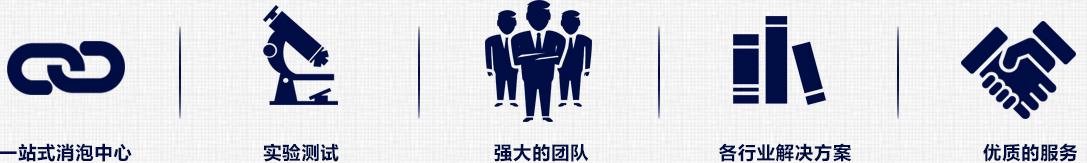 一站蔶iao葜行模?个研fa实验室模拟应用;拥有31rende资shen研fa团队;覆盖39个行ye、150duo个应用解决方an;1万1千duojia客户